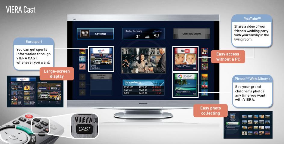 Panasonic Viera Cast TVs