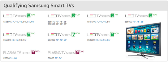 Qualifying Samsung Smart TVs